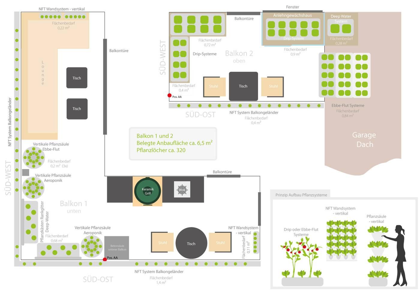 complete 16 plant hydroponic garden plans project